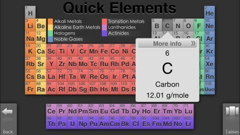 Quick Periodic Tables